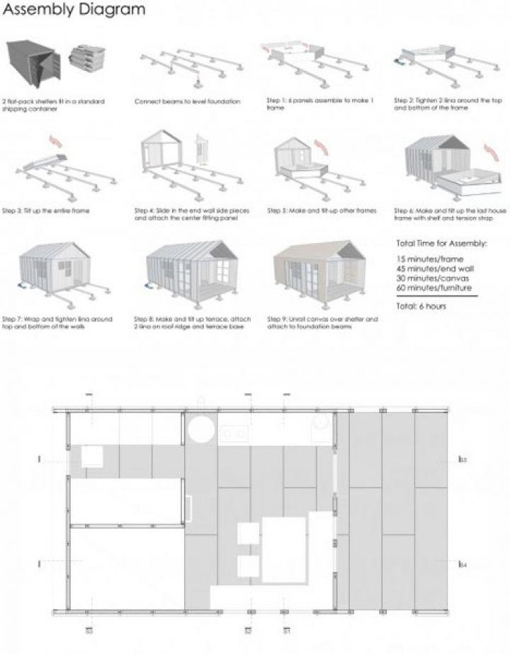 Fertighaus-Pläne-Diagramme