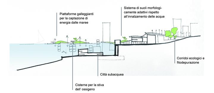 STEPの02  - 水の都02