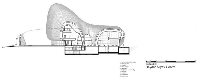 Heydar Aliyev Center Zaha Hadid Social Design Magazine-50