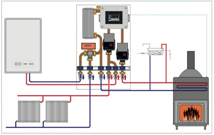 Diagram Form Waterlink 6 tubes